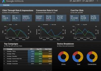 Création de rapports Adwords avec Google Data Studio