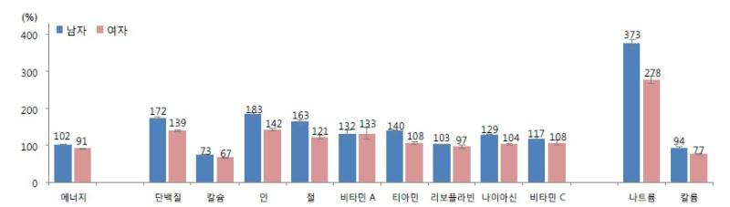 lacking-nutrient-korean-01