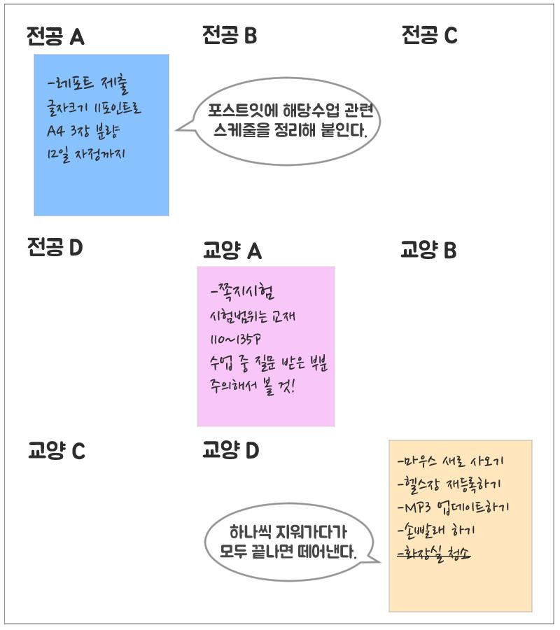 과목별 일정표