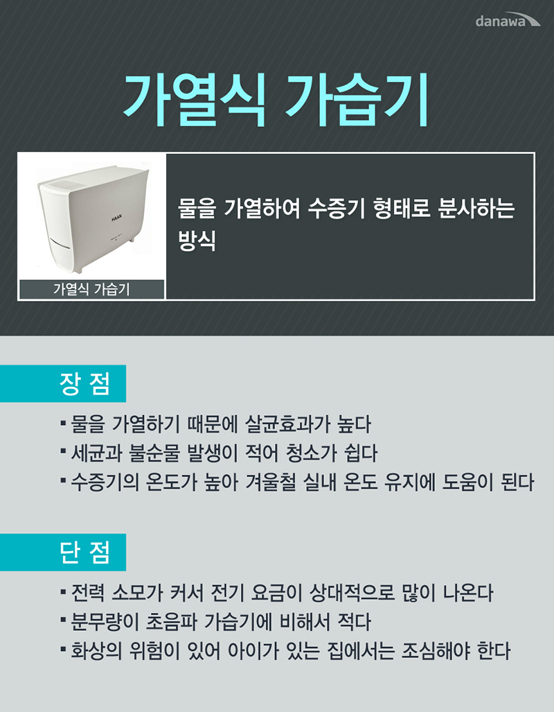 all about humidifier 07