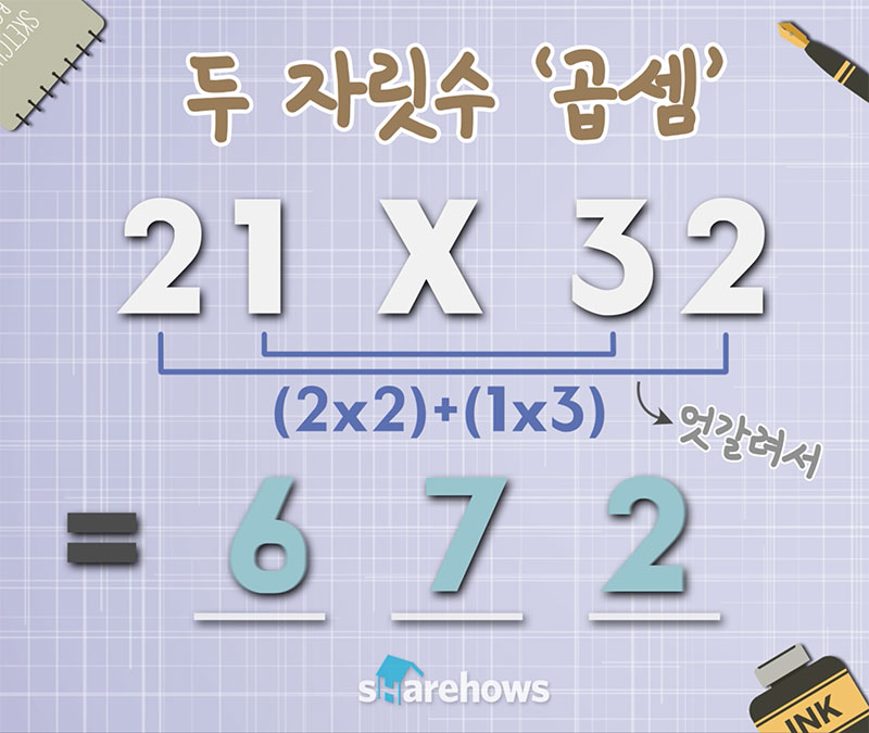 how to multiplication 03