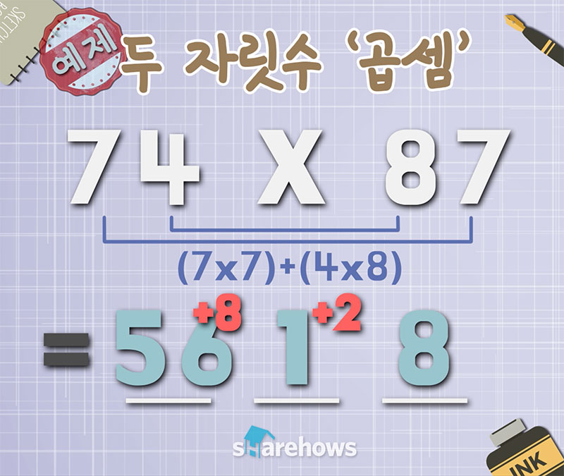 how to multiplication 06