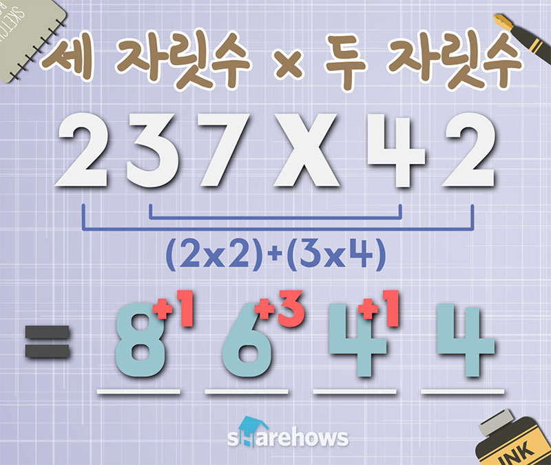 how to multiplication 14