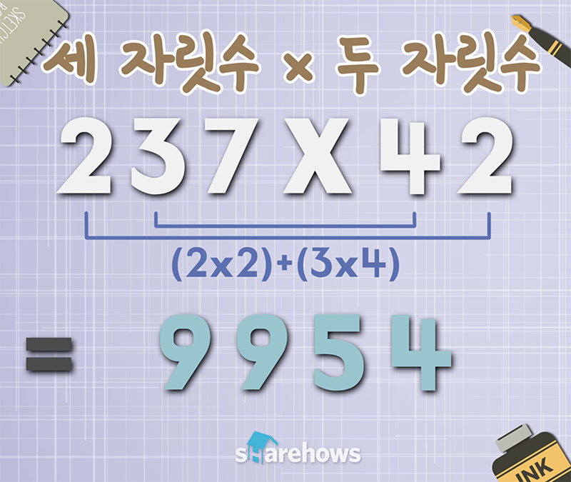 how to multiplication 15