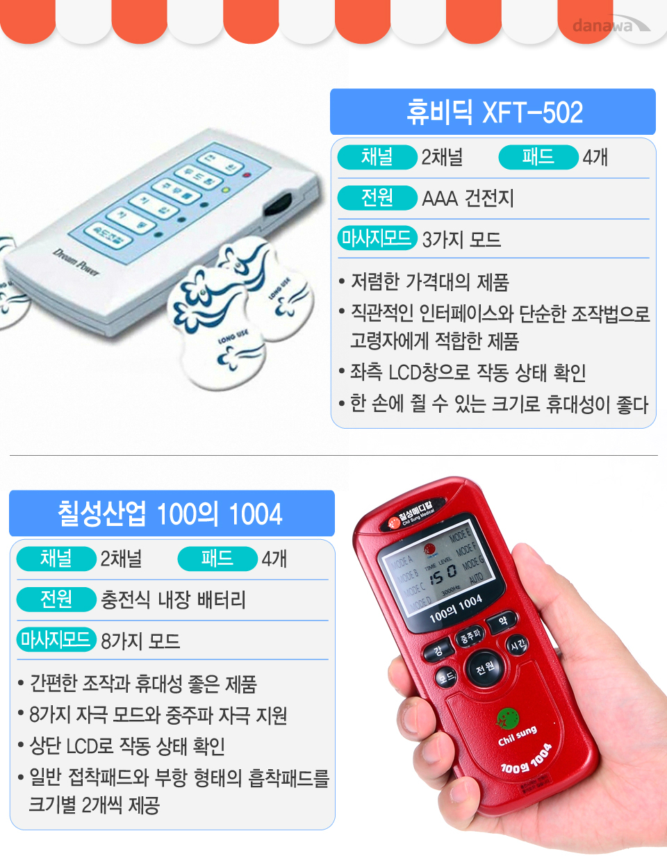 low-frequency-therapeutic-apparatus-buying-guides-6