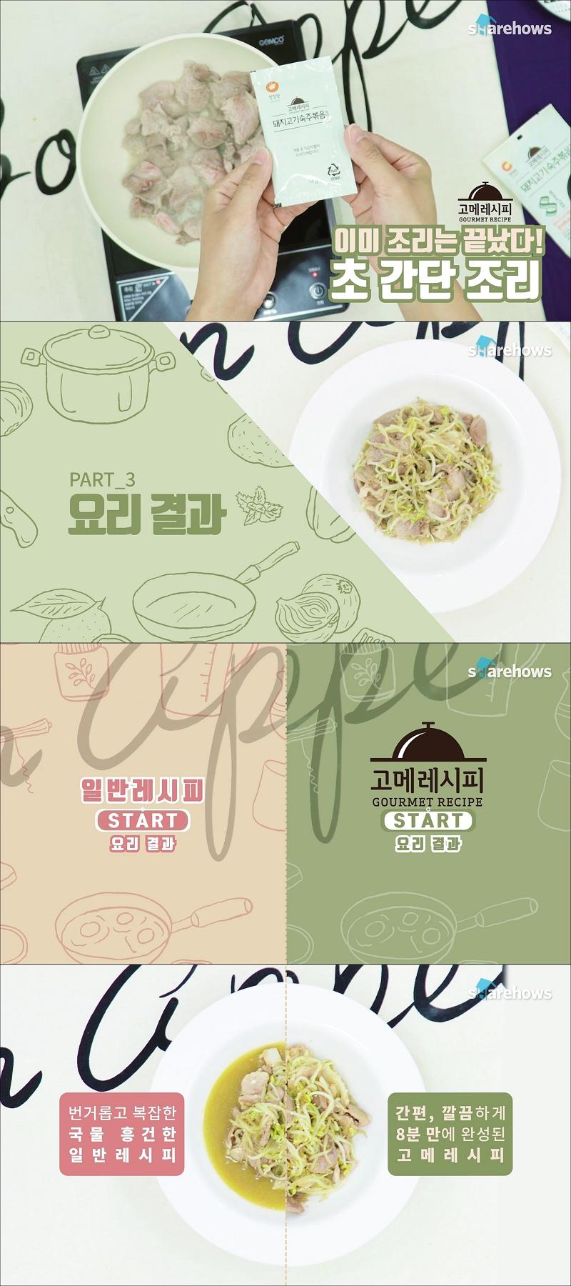 gourmet recipe 3