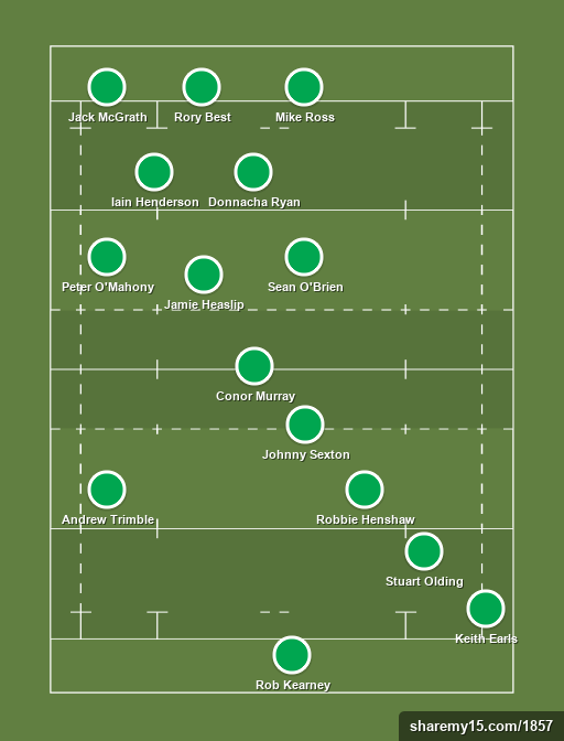 Ireland Six Nations - Six Nations - Rugby lineups, formations and tactics