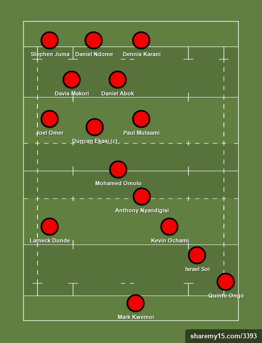 RESOLUTION IMPALA SARACENS - Enterprise Cup - 18th June 2016 - Rugby lineups, formations and tactics