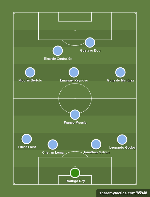 Team of the week: Round 17 - Football tactics and formations