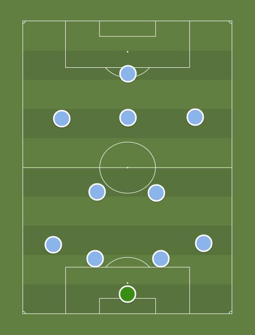 Argentina Primera XI - Football tactics and formations