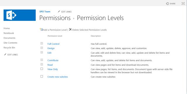 Permission Levels