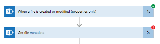 Microsoft Flow -  When a file is created or modified (properties only) has been extended 1
