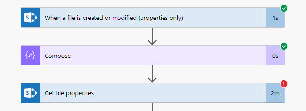Get file properties failing