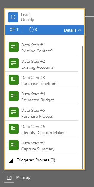 Data Steps