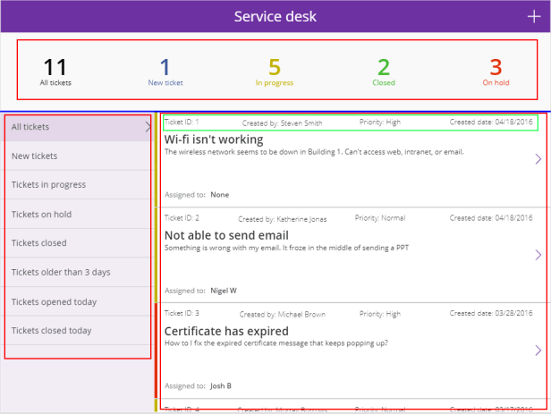 Service desk template