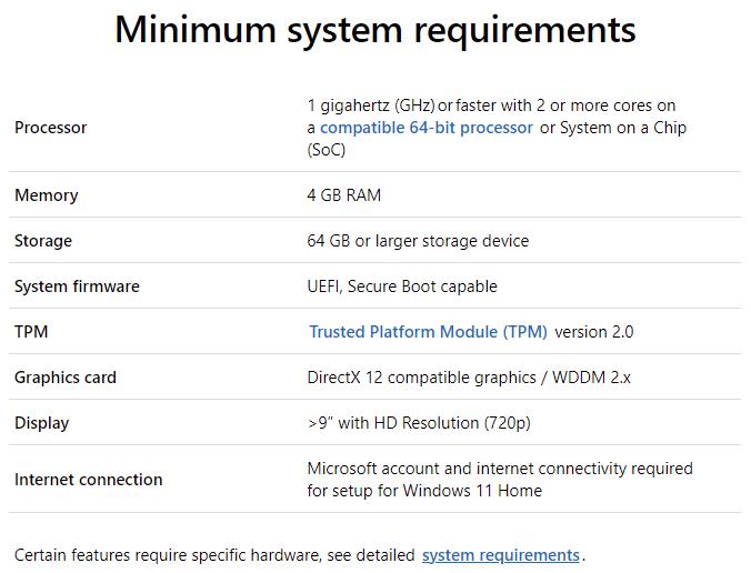 Windows 11 Minimum System Requirements