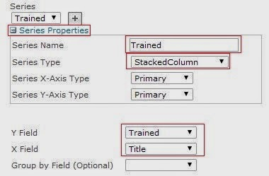 series properties chart web part sharepoint2013