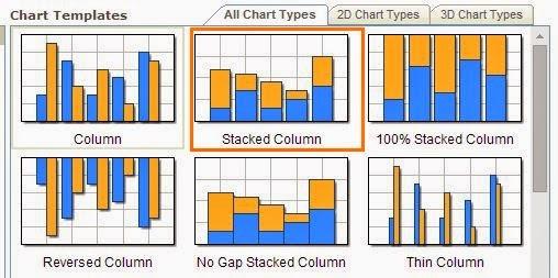 chart templates