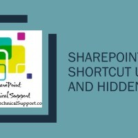 SharePoint shortcut URL and hidden list