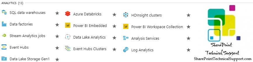 what is microsoft azure used for Archives | SharePointTechnicalSupport