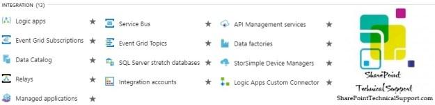 Azure Services Integration