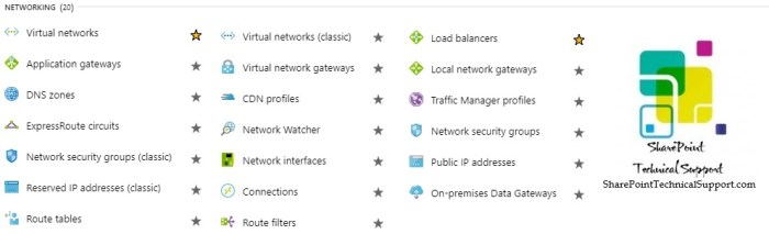 Azure Services Networking