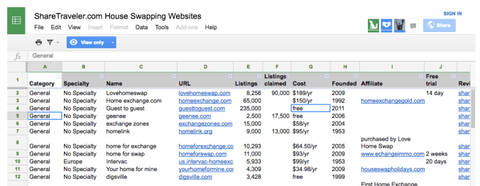 Home Exchange spreadsheet