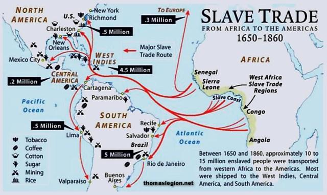 slaverytimeline