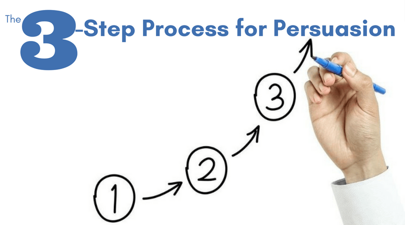 3 Step Process for Persuasion: Observe Connect Influence