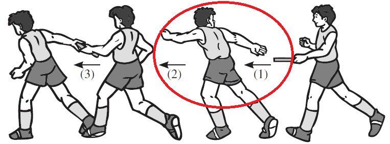 Peraturan Lari Estafet