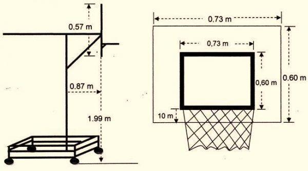 Ukuran Lapangan Bola Basket Standar Internasional Dan Penjelasanya