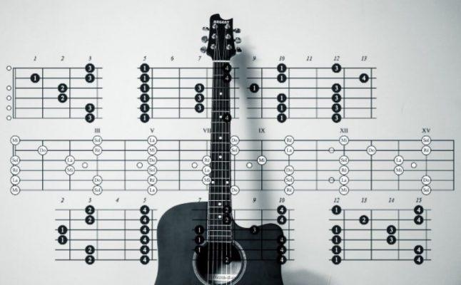 Tangga Nada Gitar