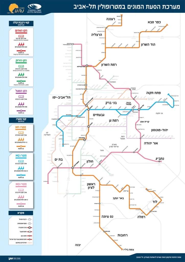 מערכת הסעת המונים במטרופולין תל אביב