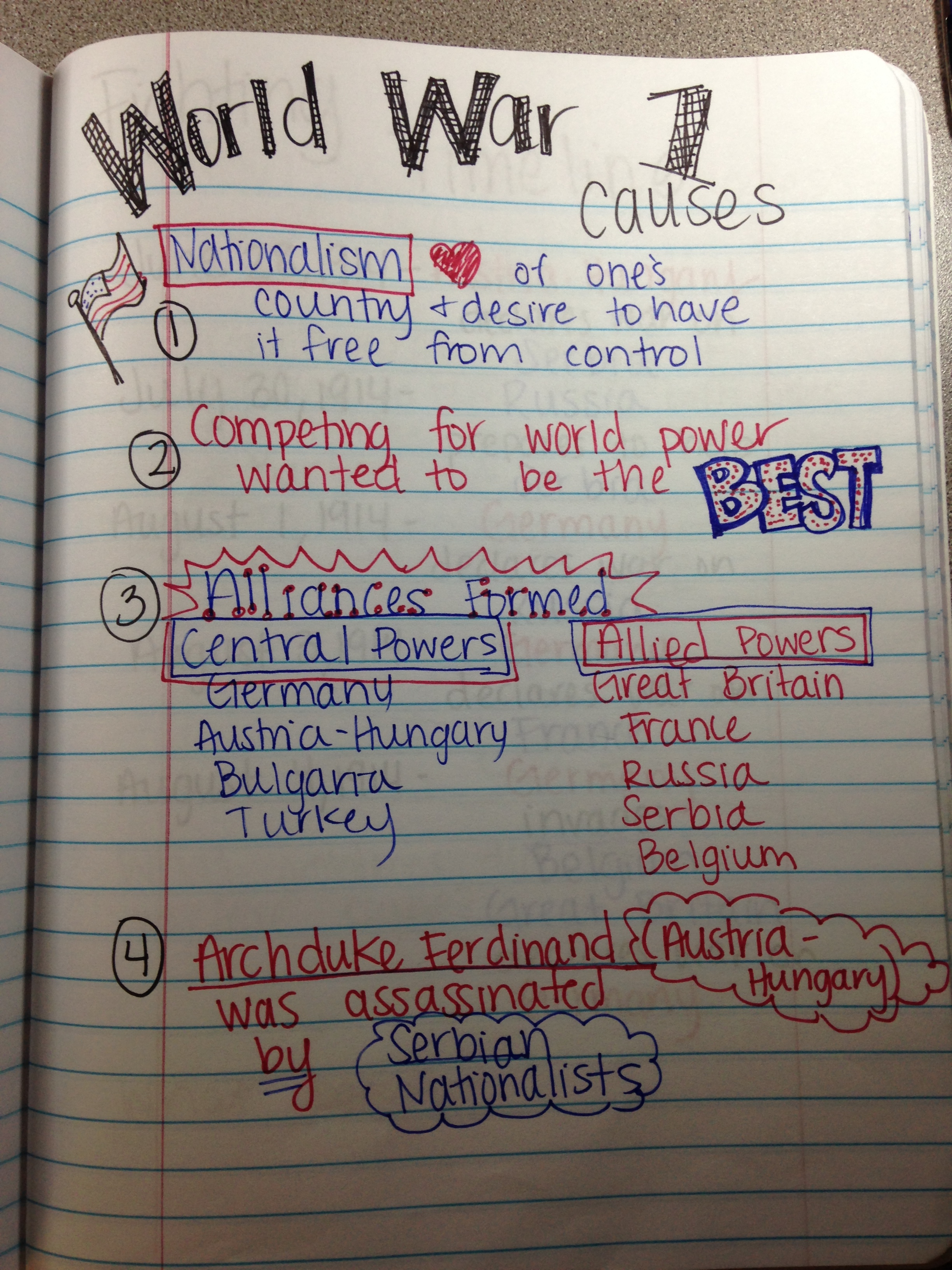 Ss Interactive Notebook Sharpening The Minds