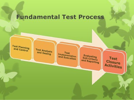 test process - Fundamental Test Process