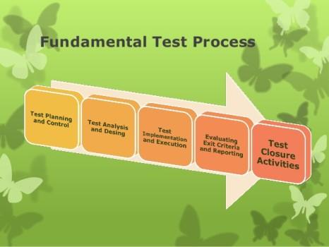 test process - Fundamental Test Process