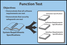 functional - Concepts of Functional Testing