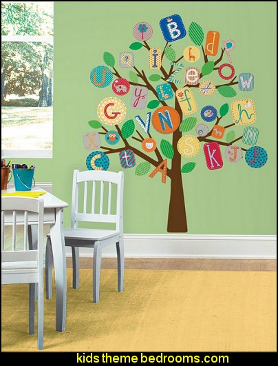 Best Decorating Theme Bedrooms Maries Manor Playrooms This Month