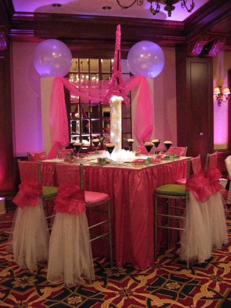 Best Quinceanera Decorators In Dallas Tx Quince Decorations This Month