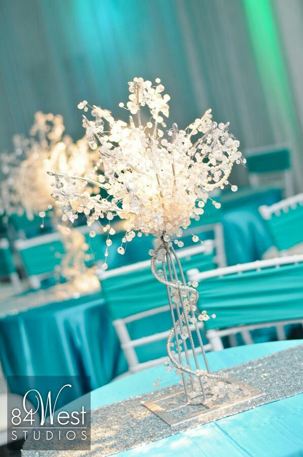 Best Sweet 16 Party Checklist Here S A Checklist When This Month