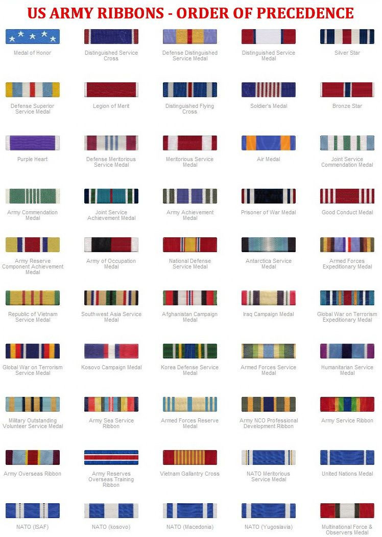 Best Military Awards And Decorations Order Of Precedence This Month
