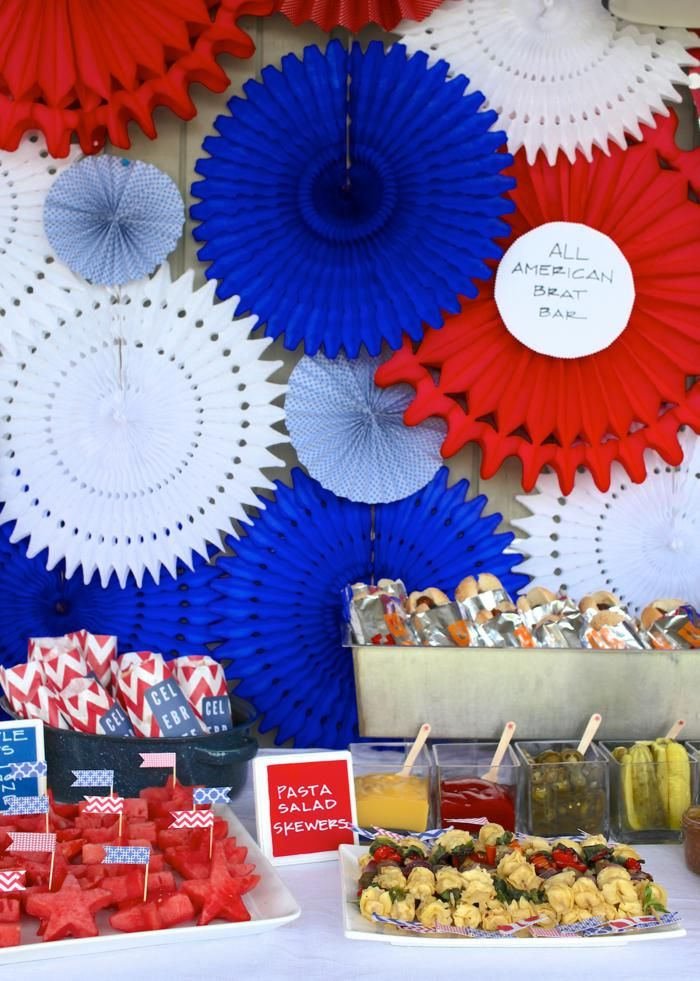 Best 4Th Of July Outdoor Summer Patriotic Party Planning Ideas This Month