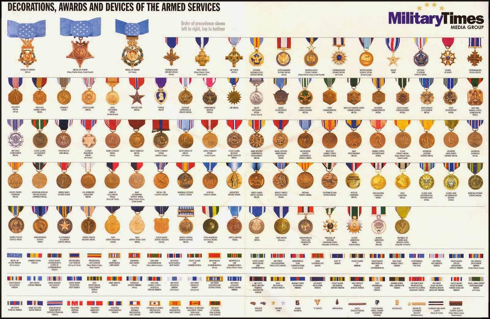 Best Us Armed Forces Ribbons Medals Decorations Military This Month