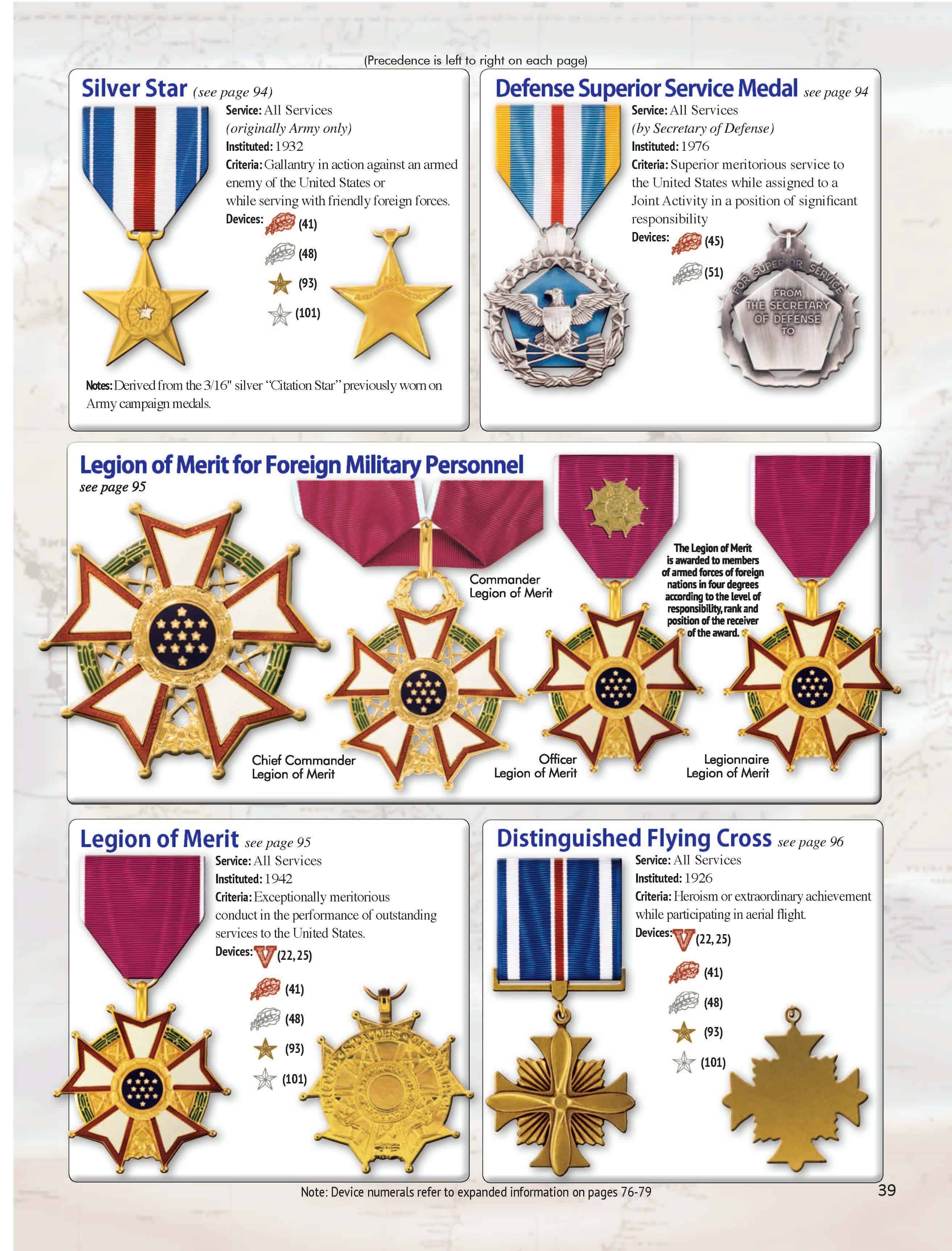 Best Us Military Decorations Order Of Precedence This Month