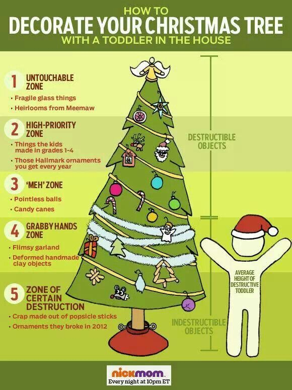 Best Child Proof Christmas Tree My Life As A Mom Pinterest This Month