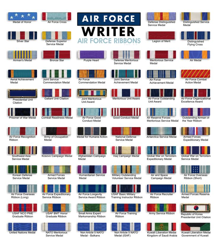 Best Usaf Medals And Ribbons Order Of Precedence Air Force This Month