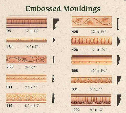 Best Decorative Flat Trim Molding For Cabinets Decorative This Month