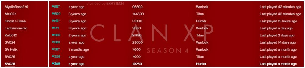 Clan XP SEASON 4