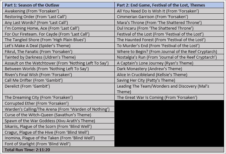 Forsaken Soundtrack Tracklist