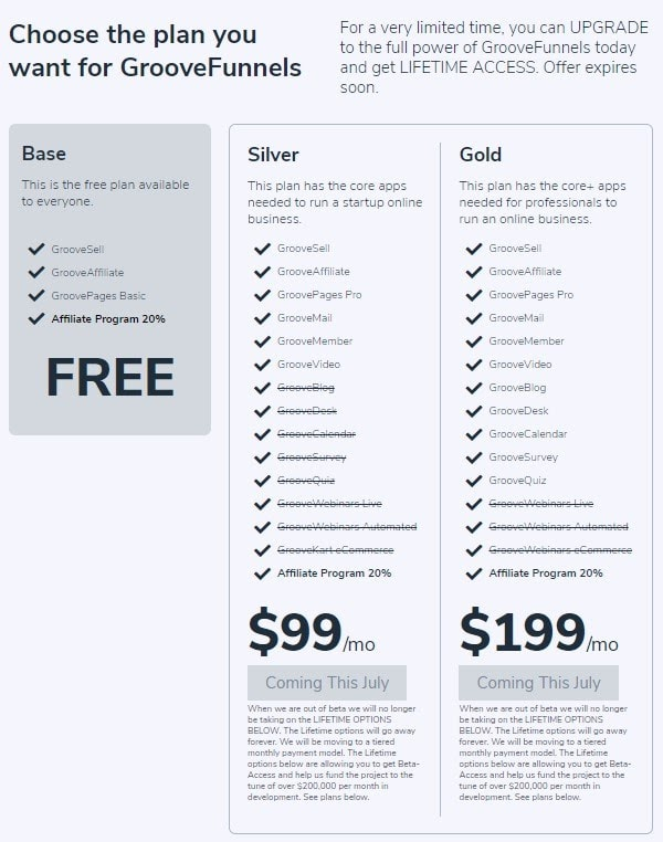 Groovefunnels pricing correct at time of writing review plus $10,000 worth of bonuses